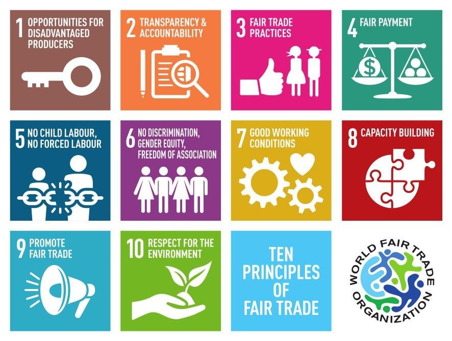The 10 Principles of Fair Trade